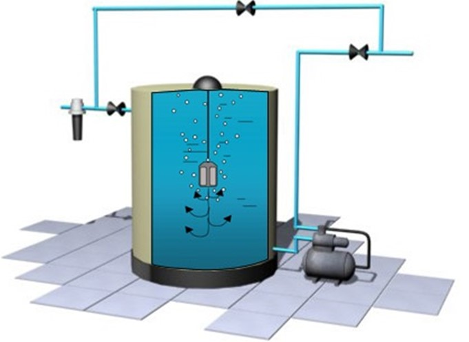 компрессор для пруда – работа воздушного компрессора, для аэрации пруда