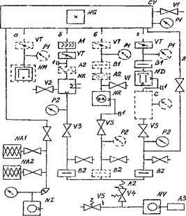 системы центрального вакуума и медицинские вакуумные системы