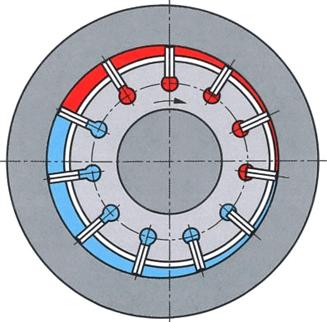 пластинчатые насосы одинарного функционирования
